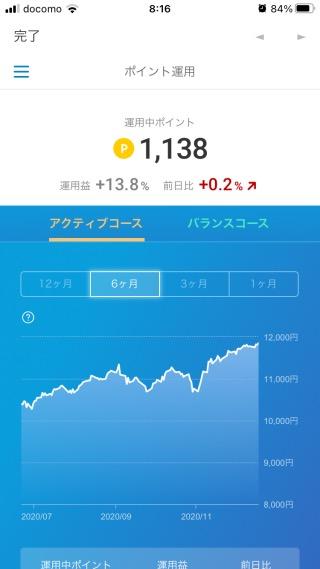 楽天ポイントクラブアプリの運用益(2020年12月20日)