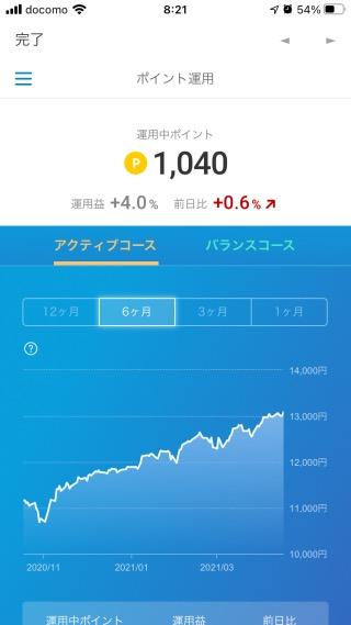 楽天ポイントクラブアプリの運用益(2021年4月18日)