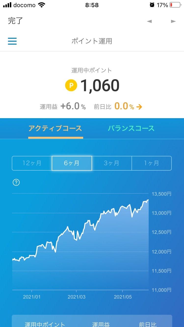 楽天ポイントクラブアプリのポイント投資 運用益(2021年6月6日)