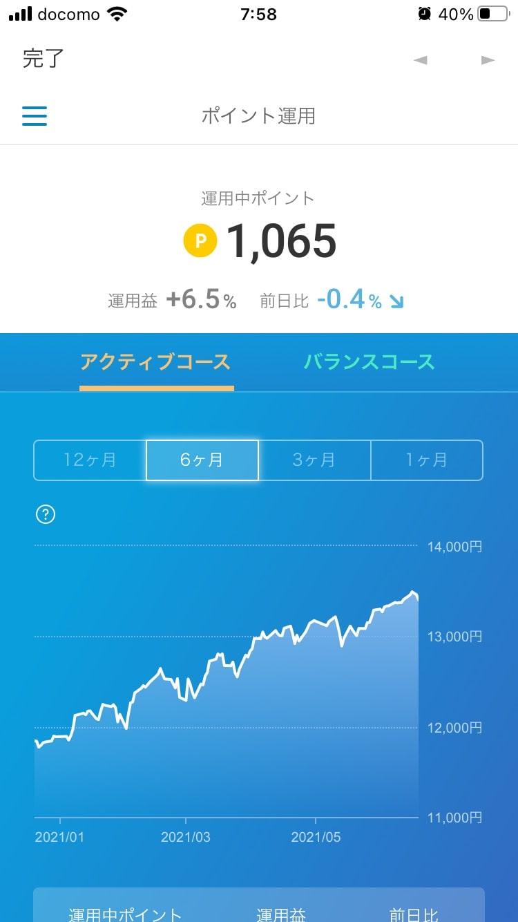 楽天ポイントクラブアプリのポイント投資 運用益(2021年6月20日)