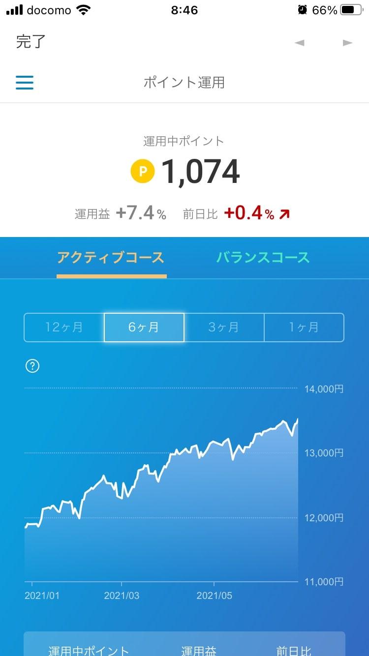 楽天ポイントクラブアプリのポイント投資 運用益(2021年6月27日)