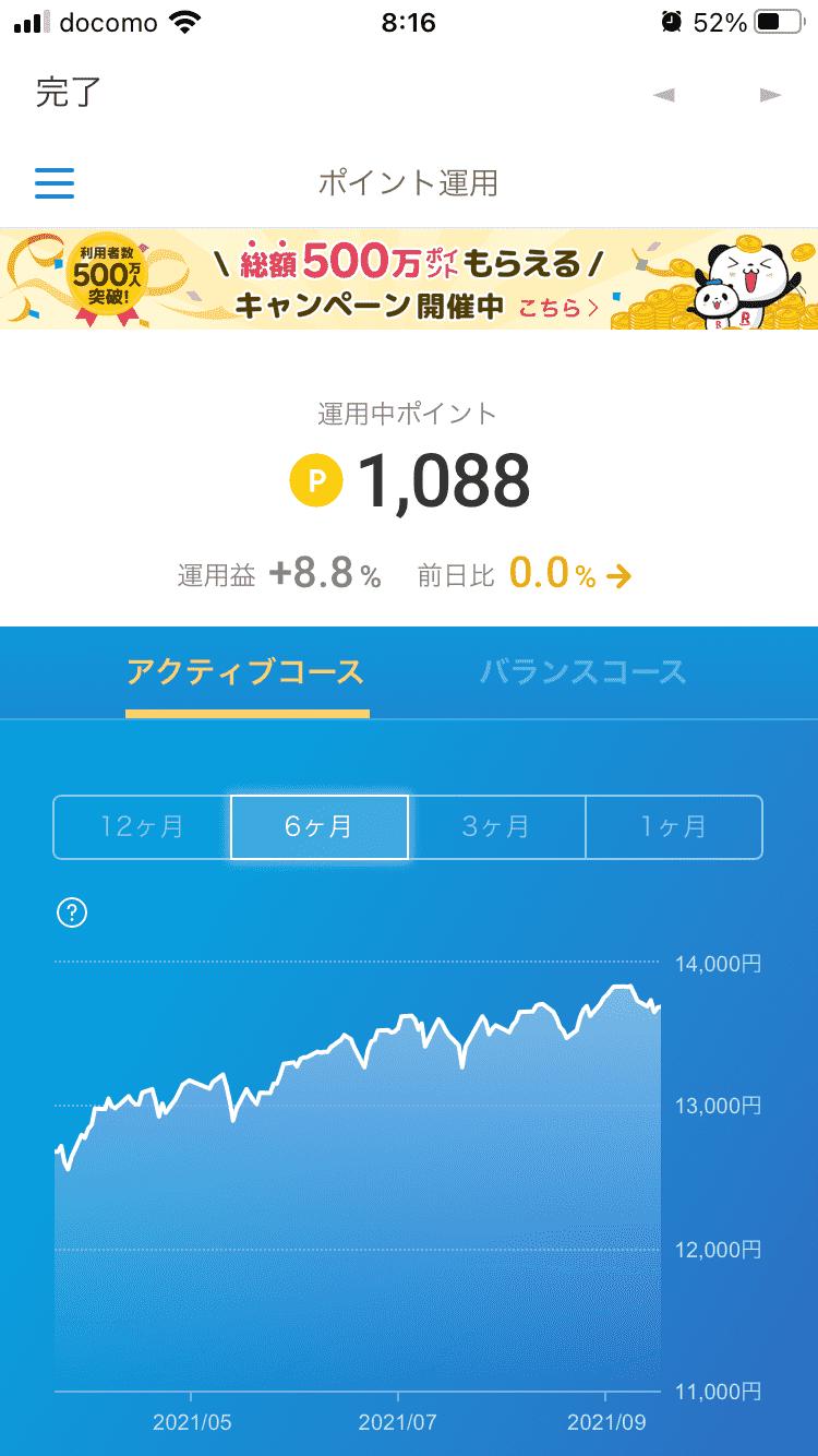 楽天ポイントクラブアプリのポイント投資 運用益(2021年9月19日)
