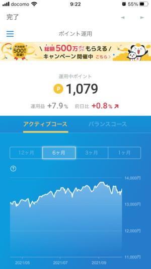 楽天ポイントクラブアプリのポイント投資 運用益(2021年10月10日)