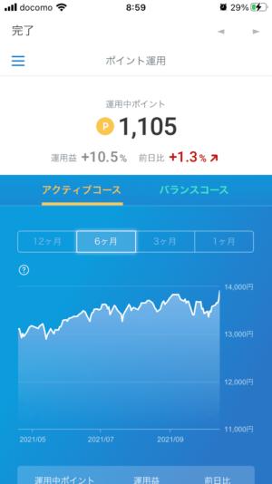 楽天ポイントクラブアプリのポイント投資 運用益(2021年10月17日)